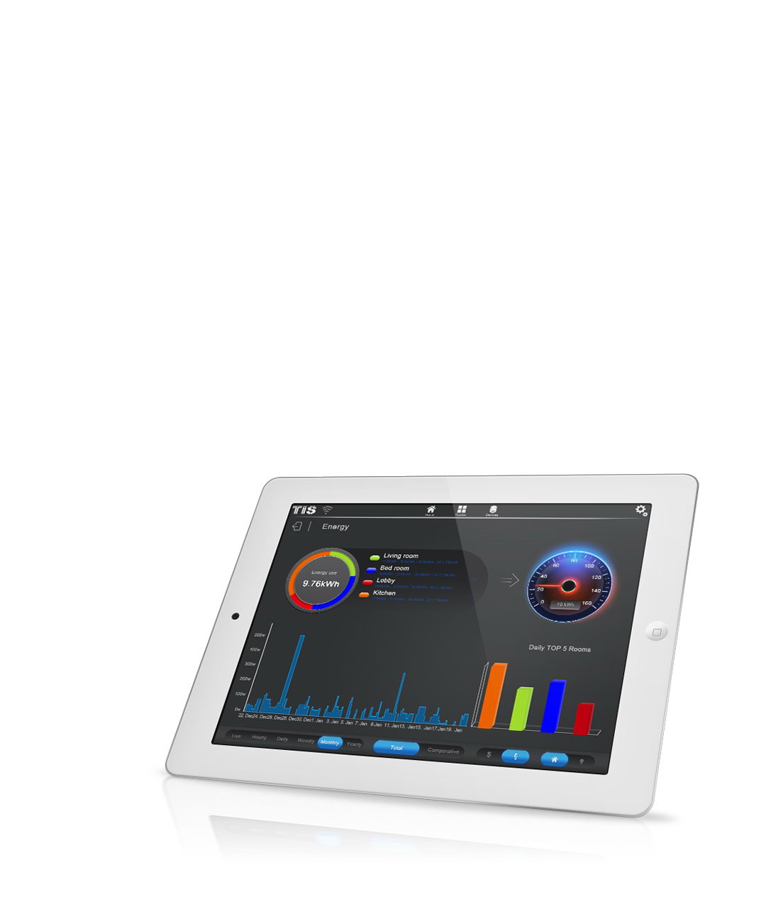 Monitor your lights consumption by our smart system and application- TIS Technology
